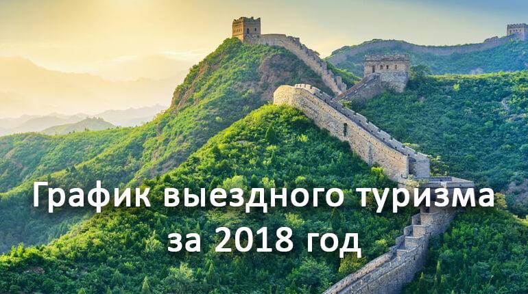 Выездной туризм 2018